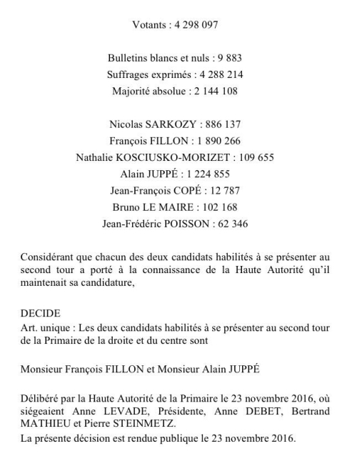 Resultats-primaire-2016-thierry-solere