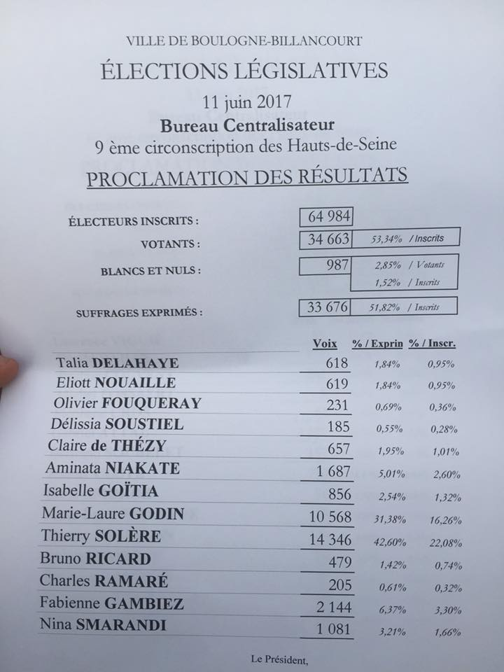 Resultats-legislative-2017-boulogne-billancourt-thierry-solere